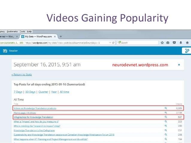 Videos Gaining Popularity neurodevnet.wordpress.com