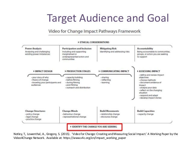 Target Audience and Goal Notley, T., Lowenthal, A., Gregory, S. (2015). 'Video for Change: Creating and Measuring Social I...