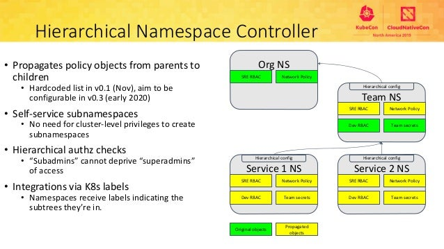hnc-example