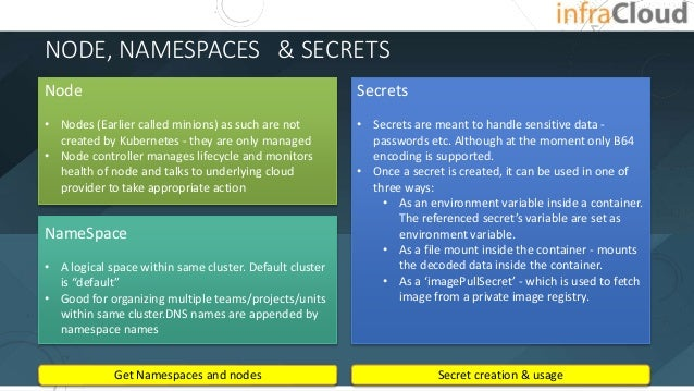 NODE, NAMESPACES & SECRETS Get Namespaces and nodes Node • Nodes (Earlier called minions) as such are not created by Kuber...