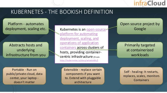 KUBERNETES - THE BOOKISH DEFINITION • Kubernetes is an open-source platform for automating deployment, scaling, and operat...