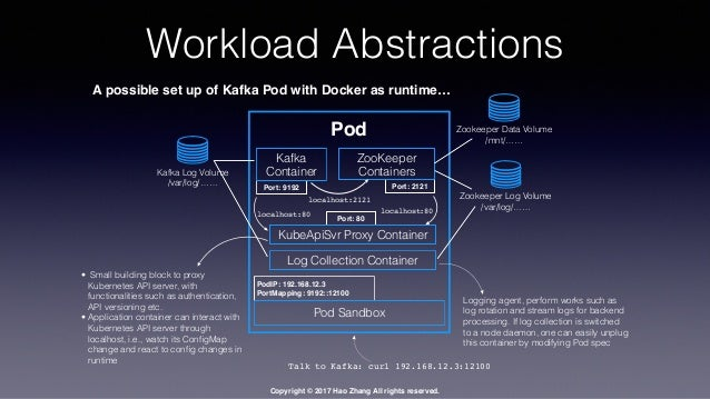 Copyright © 2017 Hao Zhang All rights reserved. Workload Abstractions Talk to Kafka: curl 192.168.12.3:12100 Pod Port: 212...