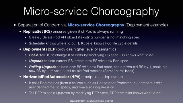 Copyright © 2017 Hao Zhang All rights reserved. Micro-service Choreography • Separation of Concern via Micro-service Chore...