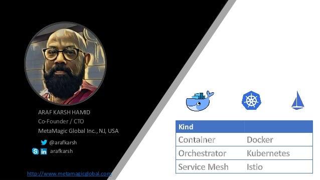 ARAF KARSH HAMID Co-Founder / CTO MetaMagic Global Inc., NJ, USA @arafkarsh arafkarsh http://www.metamagicglobal.com Kind