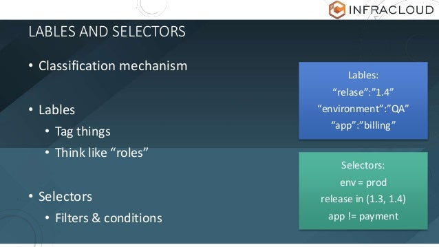 "LABLES AND SELECTORS Lables: ""relase"":""1.4"" ""environment"":""QA"" ""app"":""billing"" Selectors: env = prod release in (1.3, 1.4)..."