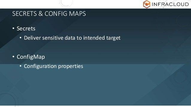 SECRETS & CONFIG MAPS • Secrets • Deliver sensitive data to intended target • ConfigMap • Configuration properties
