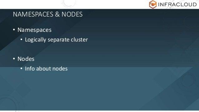 NAMESPACES & NODES • Namespaces • Logically separate cluster • Nodes • Info about nodes