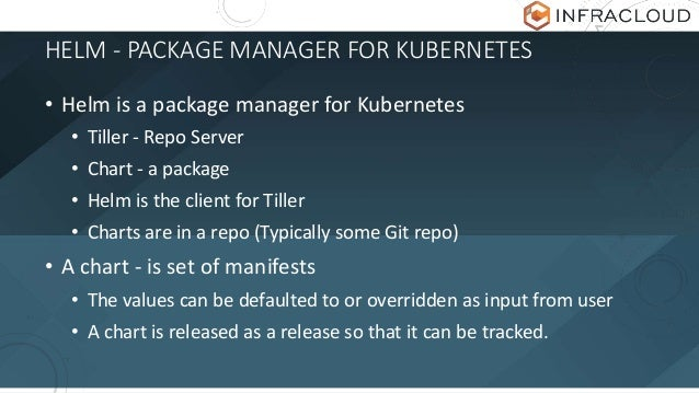HELM - PACKAGE MANAGER FOR KUBERNETES • Helm is a package manager for Kubernetes • Tiller - Repo Server • Chart - a packag...