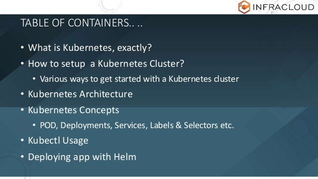 TABLE OF CONTAINERS.. .. • What is Kubernetes, exactly? • How to setup a Kubernetes Cluster? • Various ways to get started...