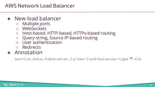 32 AWS Network Load Balancer ● New load balancer ○ Multiple ports ○ WebSockets ○ Host-based, HTTP-based, HTTPs-based routi...