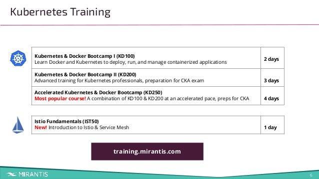 6 Kubernetes Training training.mirantis.com training.mirantis.com Kubernetes & Docker Bootcamp I (KD100) Learn Docker and ...