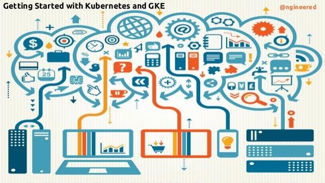 @ngineered @ngineeredGetting Started with Kubernetes and GKE