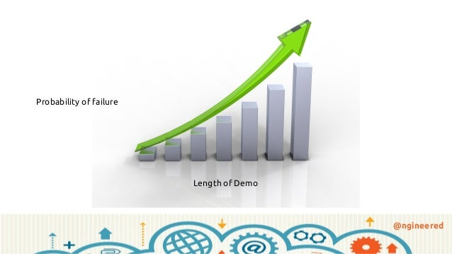 @ngineered Length of Demo Probability of failure