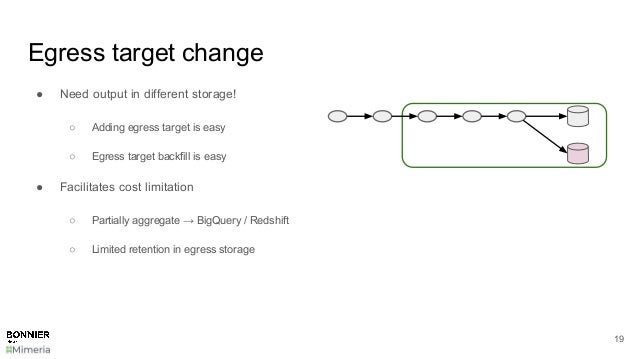 Egress target change 19 ● Need output in different storage! ○ Adding egress target is easy ○ Egress target backfill is eas...
