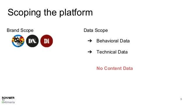 5 Brand Scope Data Scope ➔ Behavioral Data ➔ Technical Data No Content Data Scoping the platform
