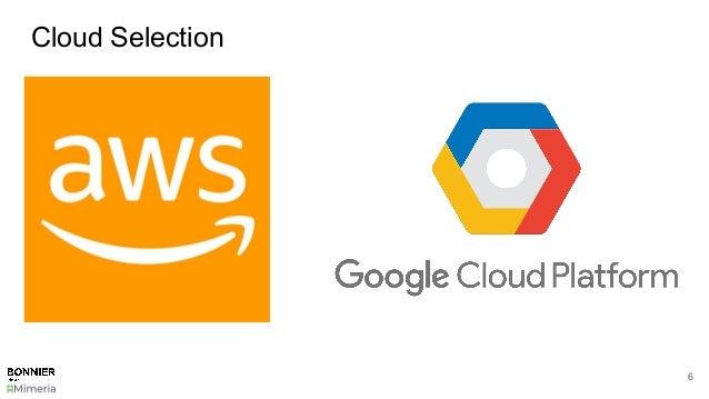 Cloud Selection 6