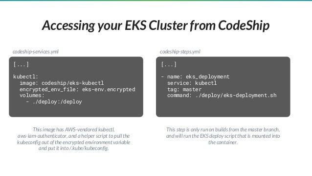 Deploying a Kubernetes App with Amazon EKS
