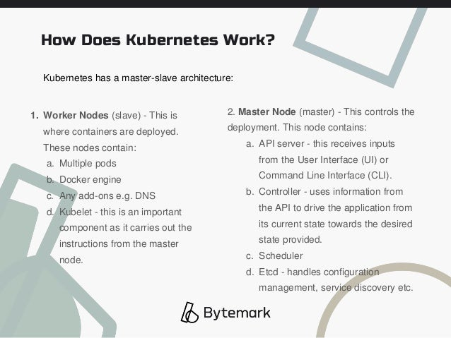 How Does Kubernetes Work? 1. Worker Nodes (slave) - This is where containers are deployed. These nodes contain: a. Multipl...