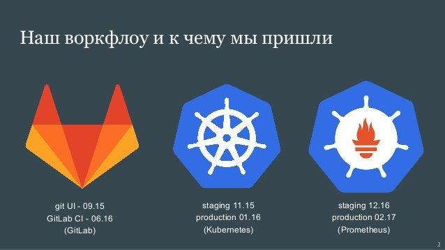 GitLab, Prometheus и Grafana с Kubernetes Slide 2