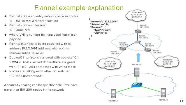 introduction to network implementation About this agreement introduction and model of operation network  the  comtech wireless network implementation is part of a campus-wide nomad.