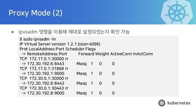 Proxy Mode (2) ● ipvsadm 명령을 이용해 제대로 설정되었는지 확인 가능 $ sudo ipvsadm –ln IP Virtual Server version 1.2.1 (size=4096) Prot Loca...