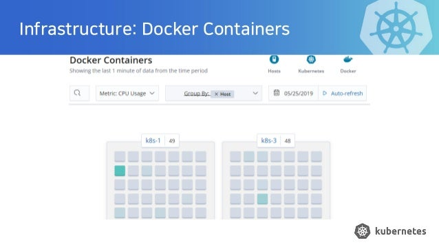 Infrastructure: Docker Containers