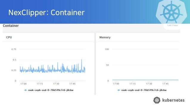 NexClipper: Container