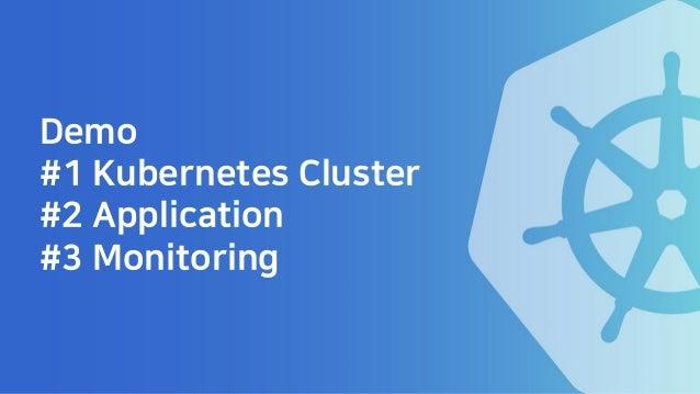 Demo #1 Kubernetes Cluster #2 Application #3 Monitoring