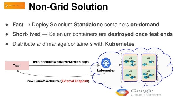 Kubernetes your tests! automation with docker on google