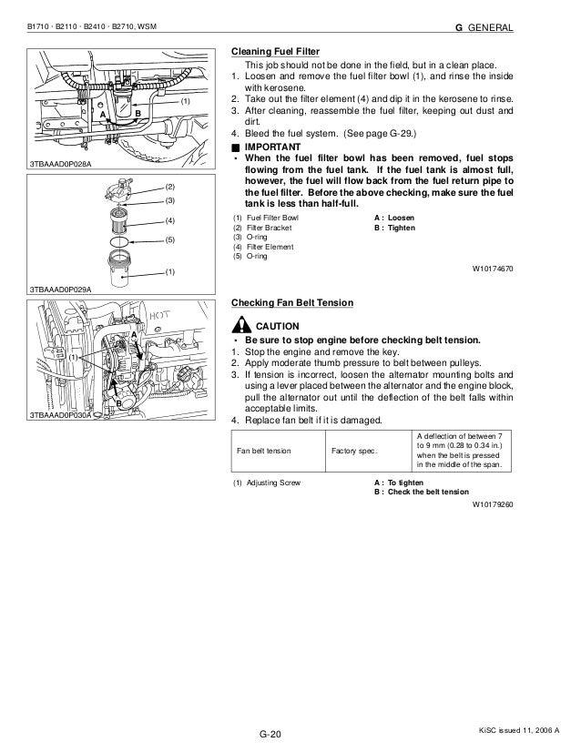 kubota fuse box trusted wiring diagrams rh hamze co