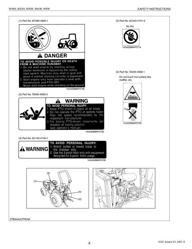 Kubota b2530 tractor service repair manual