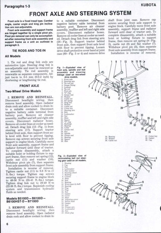 Kubota b7100 d tractor service repair manual on kubota b2320 wiring diagram, kubota l4610 wiring diagram, kubota l2350 wiring diagram, kubota mx5100 wiring diagram, kubota b1750 wiring diagram, kubota l260 wiring diagram, kubota ignition switch wiring diagram, kubota tractor wiring diagrams, kubota wiring diagram online, kubota b7200 wiring diagram, kubota b5200 wiring diagram, kubota l2250 wiring diagram, kubota bx1800 wiring diagram, kubota l2550 wiring diagram, kubota b7800 wiring diagram, kubota l2500 wiring diagram, kubota bx25 wiring diagram, kubota l3710 wiring diagram, kubota wiring schematic, kubota starter wiring diagram,