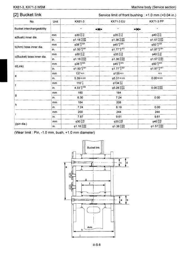 kubota kx61 3 excavator service repair manual rh slideshare net Kubota RTV 900 Wiring Diagram Kubota L4060 Parts Manual