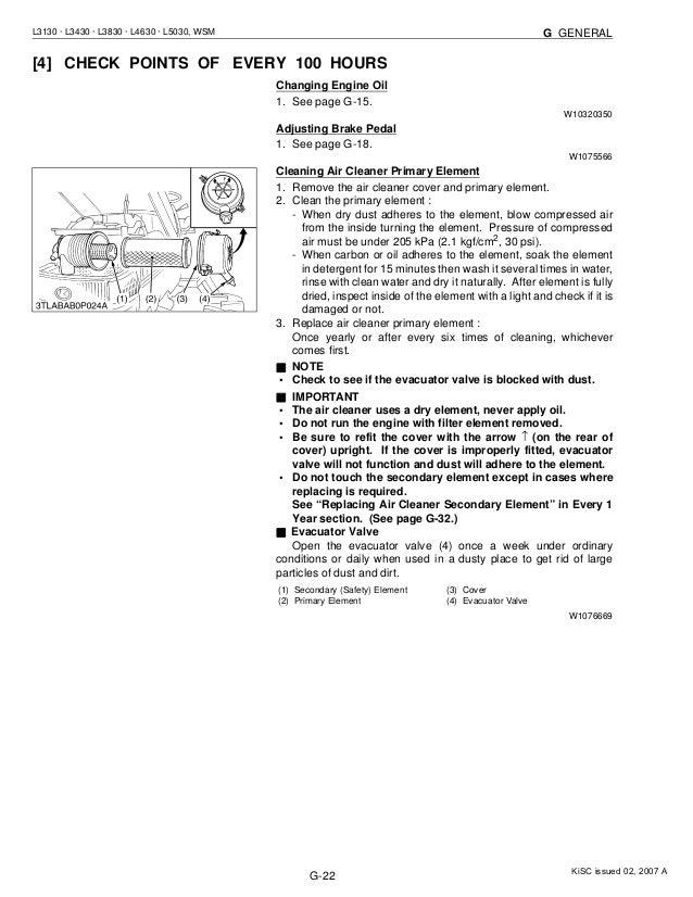Kubota 3130 Service manual Pdf