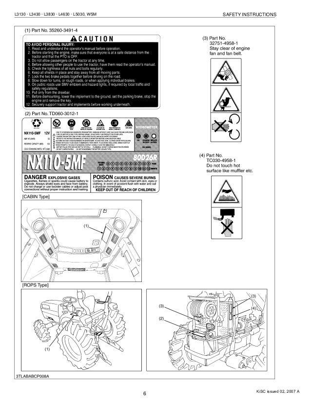 Kubota L3130 Wiring Diagram - Tools •