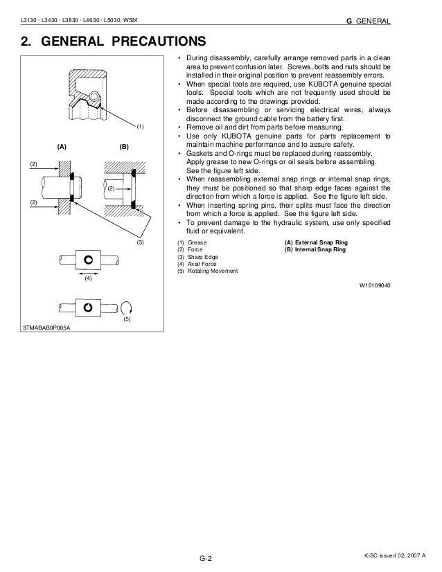 Kubota L3830 Parts Diagram   Online Wiring Diagram on