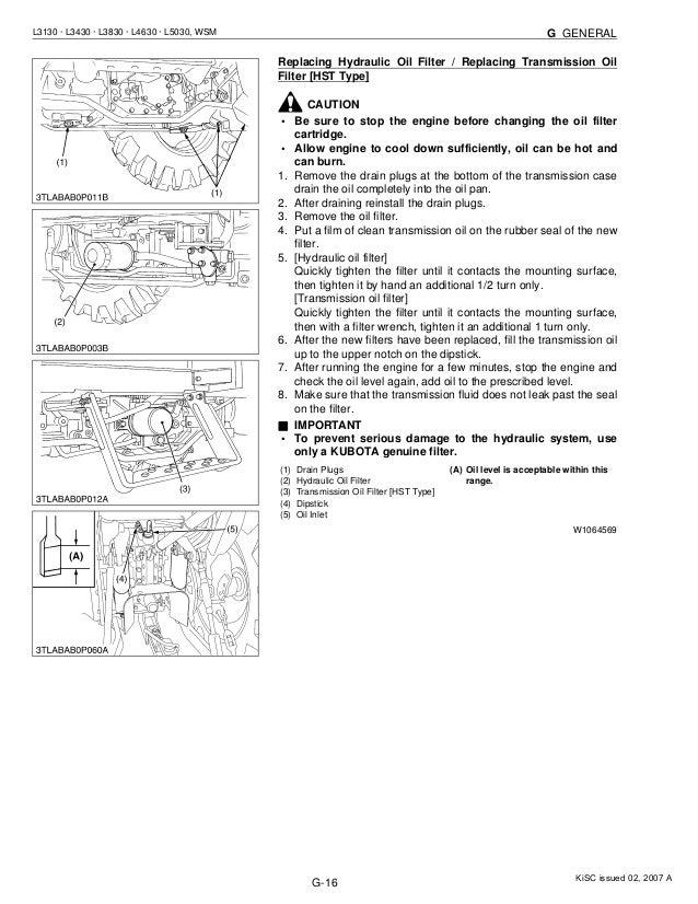 Amazing Kubota L 3830 Engine Parts Diagram New Model Wiring Diagram Wiring Digital Resources Operbouhousnl