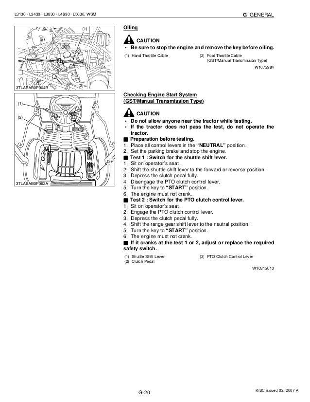 kubota l3830 service manual today manual guide trends sample u2022 rh brookejasmine co