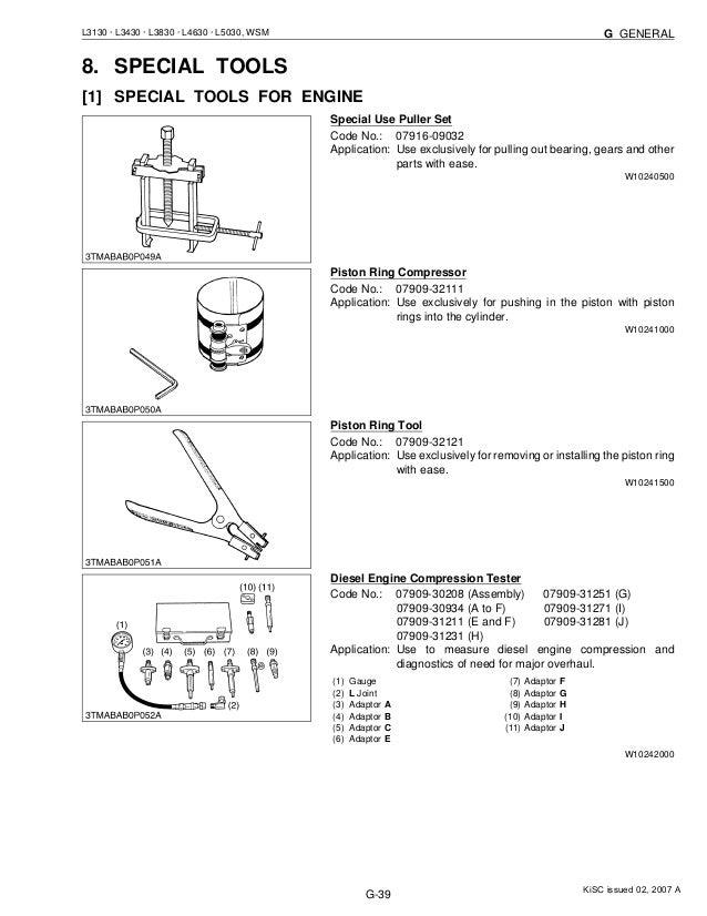 Astounding Kubota L3830 Tractor Service Repair Manual Wiring Database Ioscogelartorg