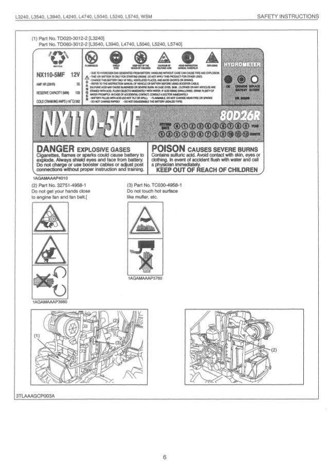 Kubota l5240 tractor service repair manual