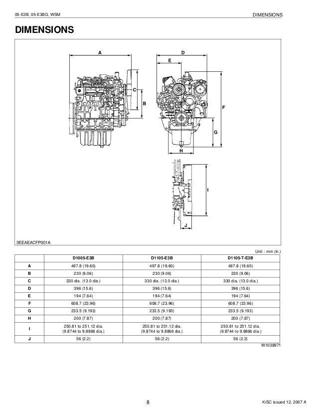 Kubota V2203 Engine Torque on