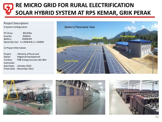 Kuching Jan 15 Micro Grid Renewable Energy Tnb