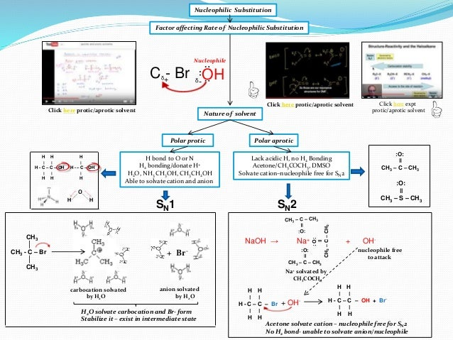 preparation of a halogenoalkane Alcohols and halogenoalkanes study play primary alcohol there is one r group attached to the oh's carbon  simple preparation of chloroalkane equation ch3ch(oh)ch3 + pcl5  ch3chclch3 + pocl3 + hcl  tertiary halogenoalkane there are three r groups attached to the x's carbon alphatic alcohol.