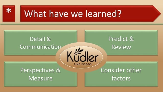 strategy at kudler fine foods An analysis is done to understand the importance of competitive intelligence in regard to the development of kudler fine foods marketing strategy and tactics.
