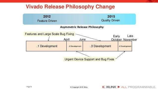 Kudos Aristotle: Using Ethos, Logos & Pathos to Improve the