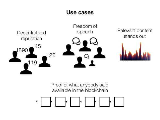 Use cases 45 128 119 1890 Decentralized reputation Freedom of speech Proof of what anybody said available in the blockchai...
