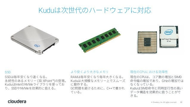 13© Cloudera, Inc. All rights reserved. Kuduは次世代のハードウェアに対応 SSDは毎年安くなり速くなる。 永続性のあるメモリー (3D XPoint™)の登場。 KuduはIntelのNVMeライブラ...