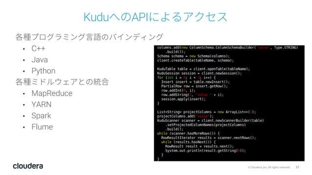 17© Cloudera, Inc. All rights reserved. KuduへのAPIによるアクセス 各種プログラミング⾔語のバインディング • C++ • Java • Python 各種ミドルウェアとの統合 • MapReduc...