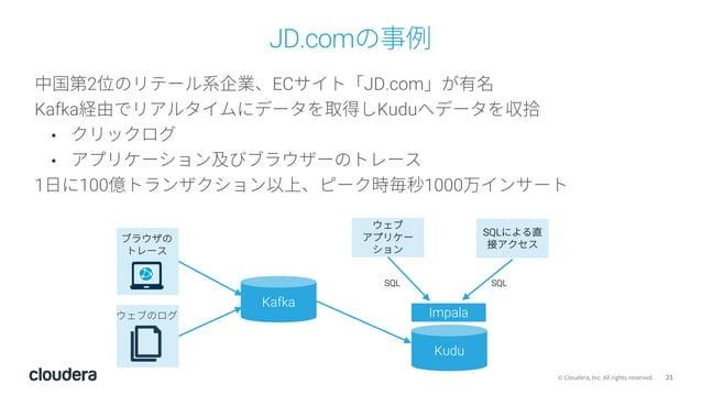 21© Cloudera, Inc. All rights reserved. ウェブのログ JD.comの事例 中国第2位のリテール系企業、ECサイト「JD.com」が有名 Kafka経由でリアルタイムにデータを取得しKuduへデータを収拾 ...