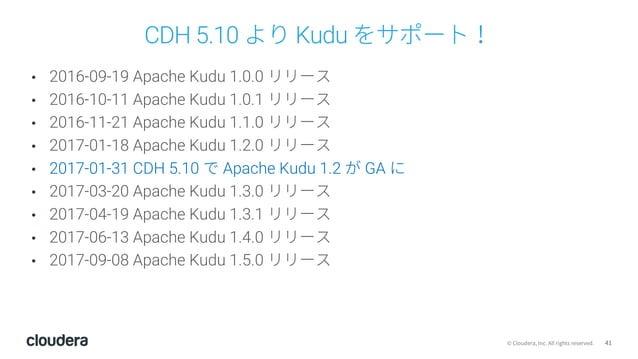 41© Cloudera, Inc. All rights reserved. CDH 5.10 より Kudu をサポート! • 2016-09-19 Apache Kudu 1.0.0 リリース • 2016-10-11 Apache Ku...